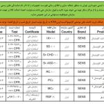 اعلام حریق سنس آتش نشانی Sens آبادگستر تاسیسات ایرانیان