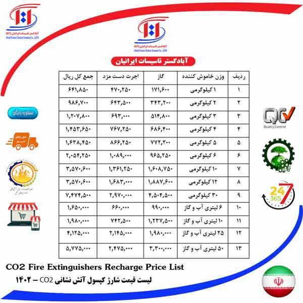 لیست قیمت شارژ کپسول آتشنشانی Co2