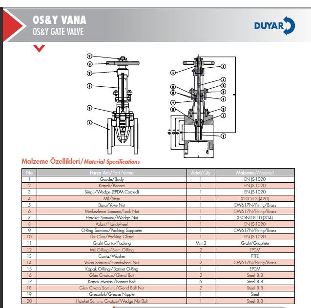 قیمت شیر دروازه ای دویار DUYAR OS&Y Valves Price قیمت شیر Os&y